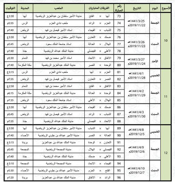 إعلان جدول الدوري السعودي لموسم 2019 2020