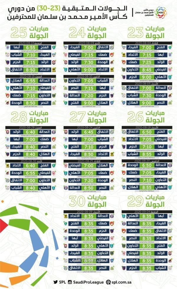 رسميا إصدار جدول المباريات المتبقية من الدوري السعودي