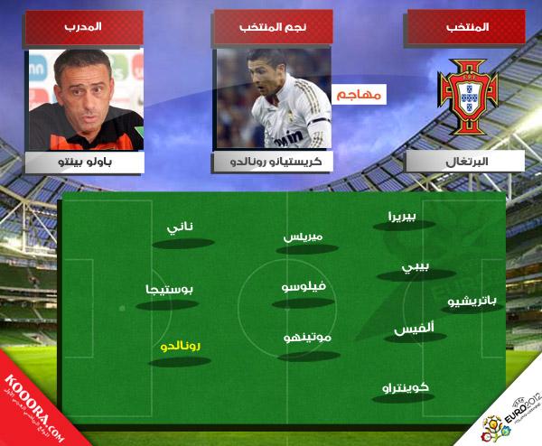 بالصور .. تشكيل ألمانيا والبرتغال في يورو 2012
