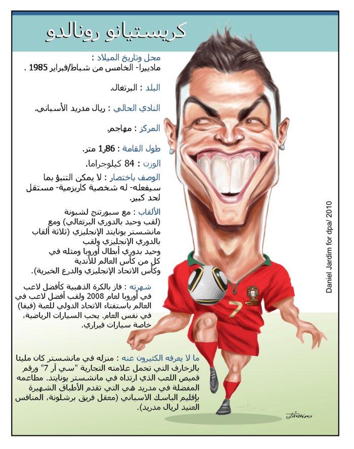 كاراكاتير عن كرستيانو I.aspx?i=worldcup%2f2010%2fcartoons%2fronaldo